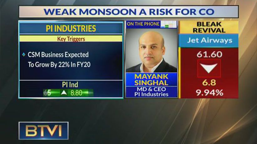 Deficient monsoon poses a risk for our business: Mayank Singhal, PI Industries