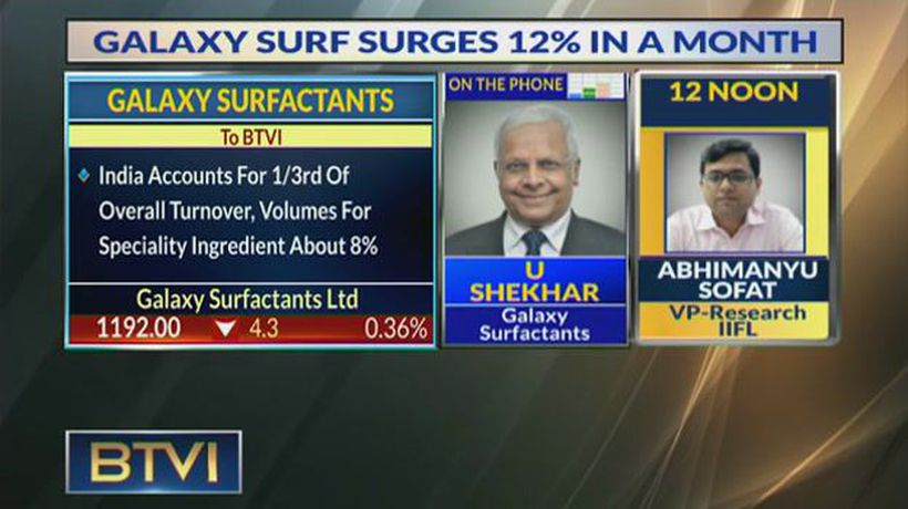 Expect to grow at a faster pace than market: U Shekhar, Galaxy Surfactants