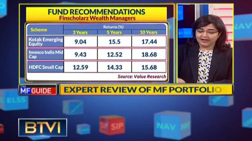 Is low bond yield good news for debt mutual fund investors?