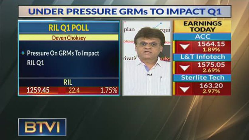 RIL Result To Be Impacted Due To Pressure On GRM: Deven Choksey, KR Choksey