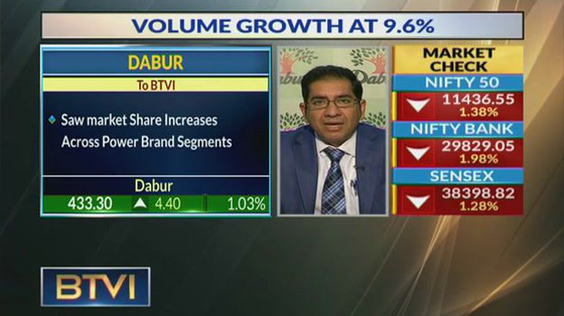E-Commerce Segment Growing At 33%: Mohit Malhotra, Dabur