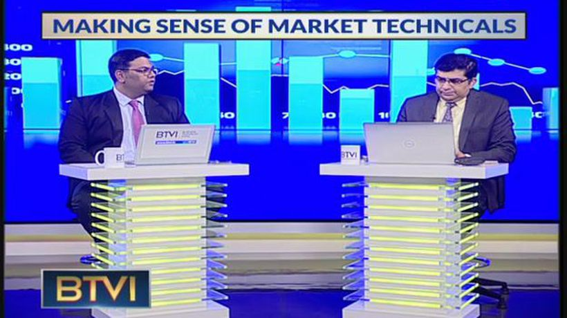 Financials Under Selling Pressure – Here Are Experts' Views