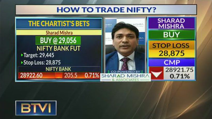 Sharad Mishra's top tips on trading Nifty