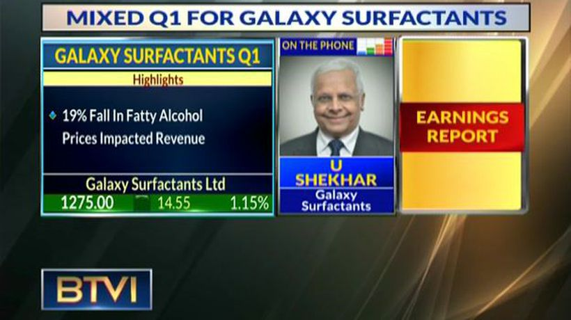 Galaxy Surfactants Remains Cautious On Demand Outlook & Growth