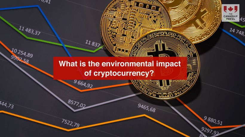 Explainer about environmental impact of cryptocurrency