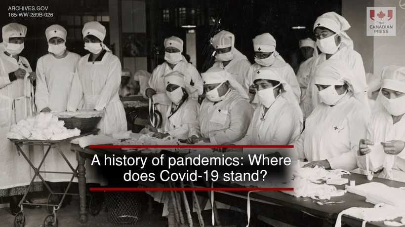 A history of pandemics Where does Covid-19 stand