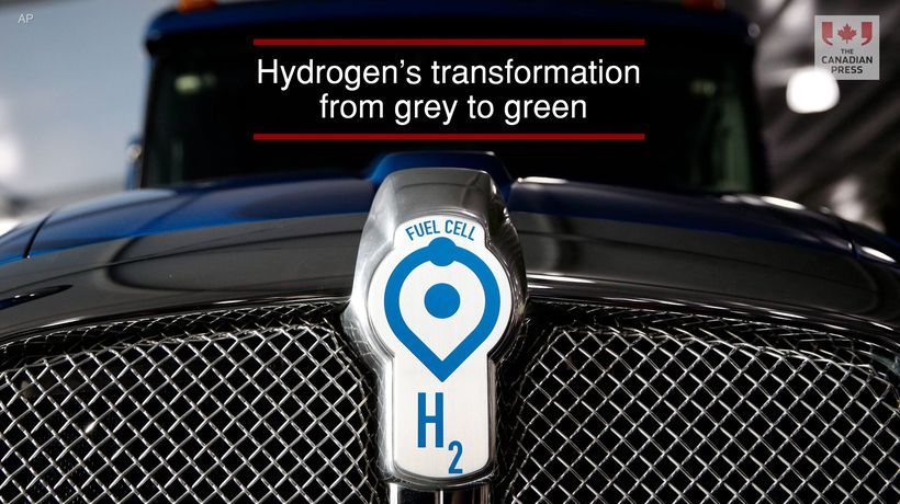 Hydrogen's transformation from grey to green