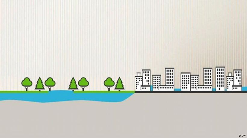 Green cities, better climate