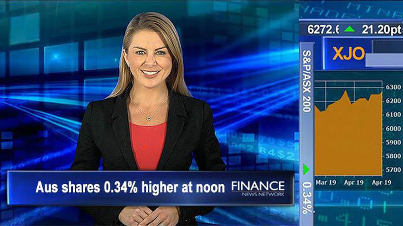 Healthcare sector bounces back, Cochlear gains 6%: Aus shares 0.3% higher at noon, on track for 3rd