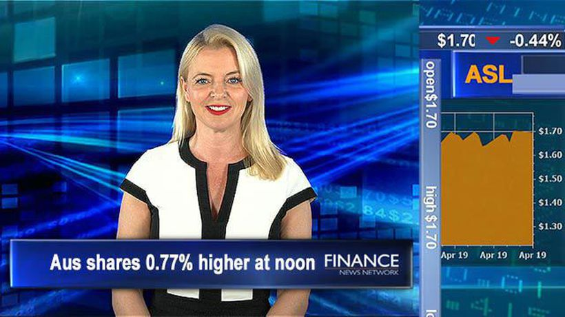 Strong market breaks 6300: ASX tracking 0.8% higher at noon
