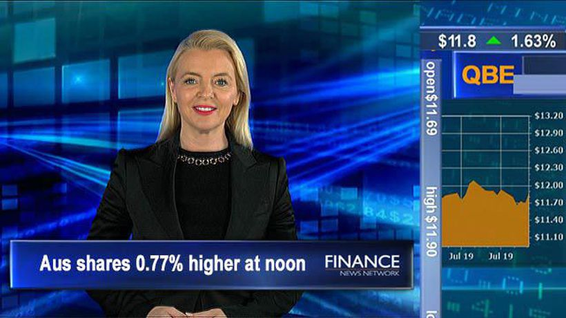 Banks and miners boost market: ASX tracking 0.8% higher at noon