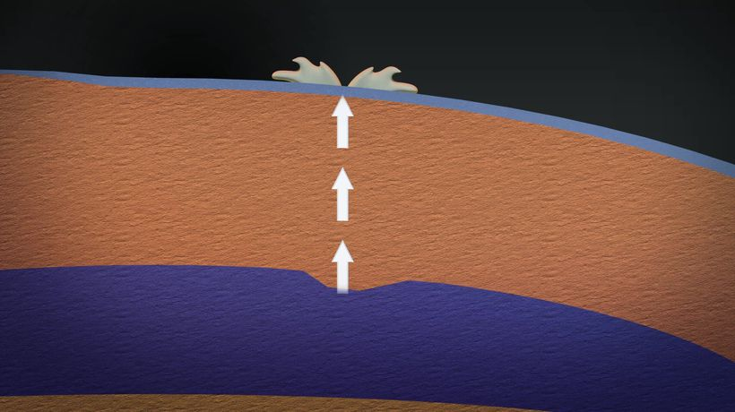 Scientists find new way for volcanoes to form