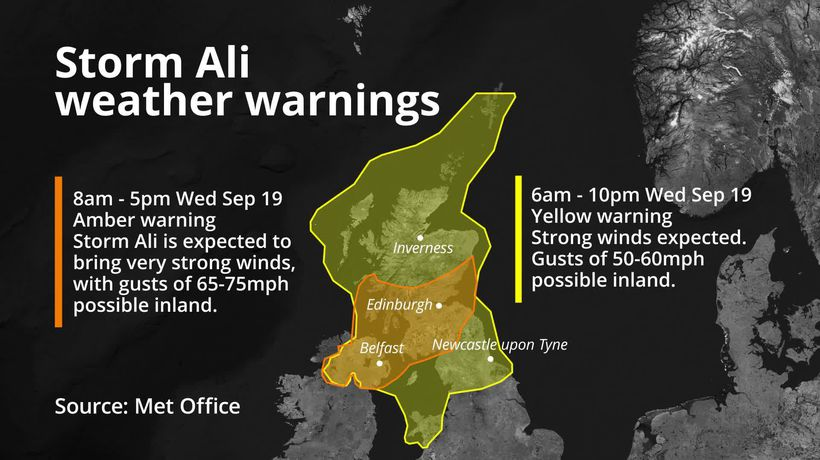 Severe weather warnings as Storm Ali brings winds of up to 80mph