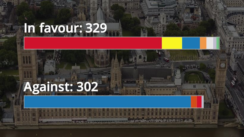 MPs take control of Brexit: A breakdown of the vote