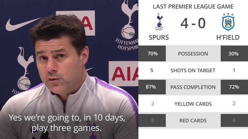 Premier League match preview: Manchester City v Tottenham