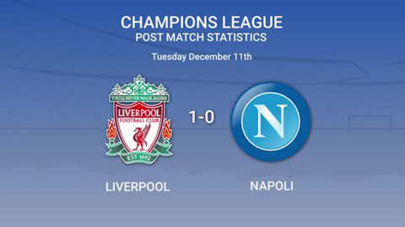 Data review of Liverpool 1-0 Napoli