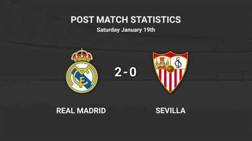All the data from Real Madrid's 2-0 win over Sevilla