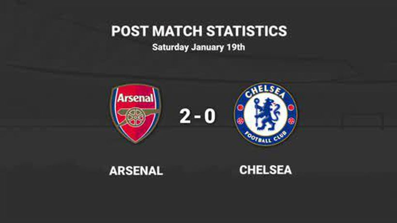 All the data from Arsenal's 2-0 win over Chelsea