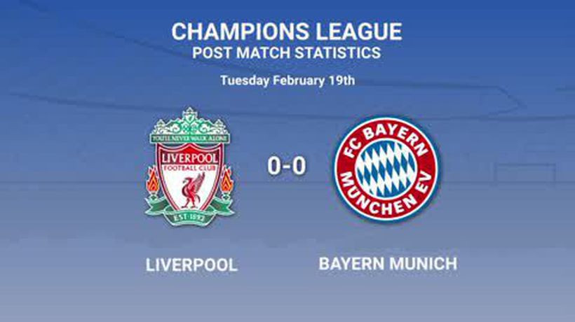 Liverpool 0-0 Bayern Munich Data Review