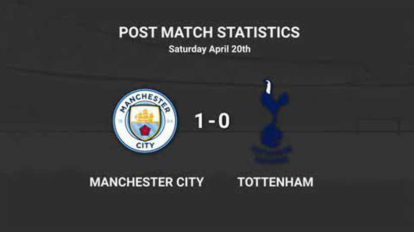 Manchester City 1-0 Tottenham Data Review