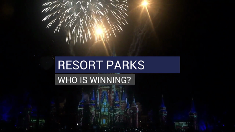 Resort Parks – Who Is Winning?