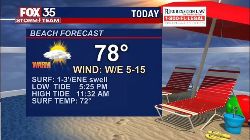 Beach and Boating Forecast: April 16, 2021