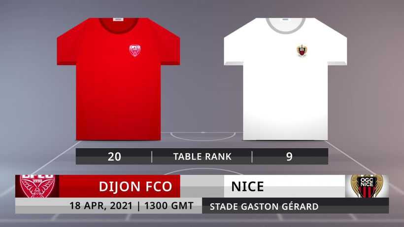Match Preview: Dijon FCO vs Nice on 18/4/2021