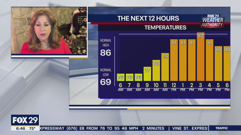 Weather Authority: Rain, humidity continues Thursday