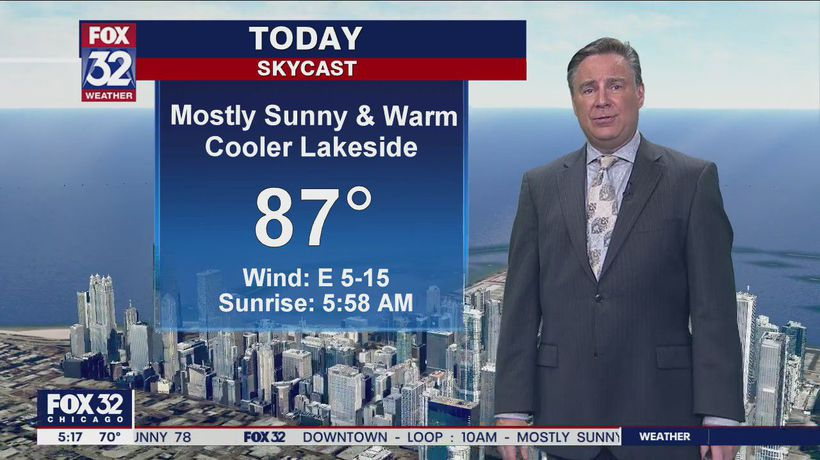 Morning forecast for Chicagoland on August 13th