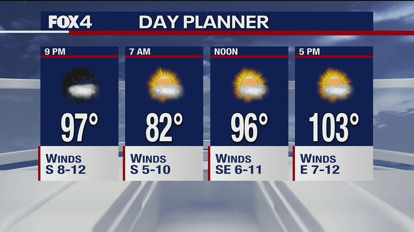 Aug. 14 evening forecast