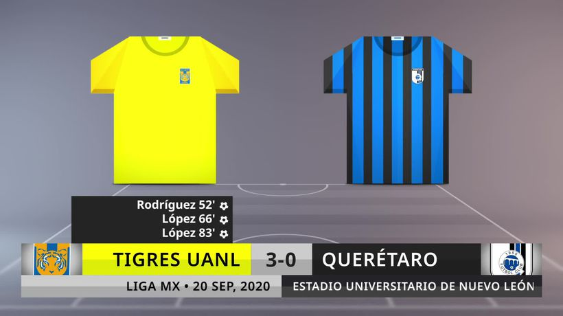 Match Review: Tigres UANL vs Querétaro on 20/9/2020