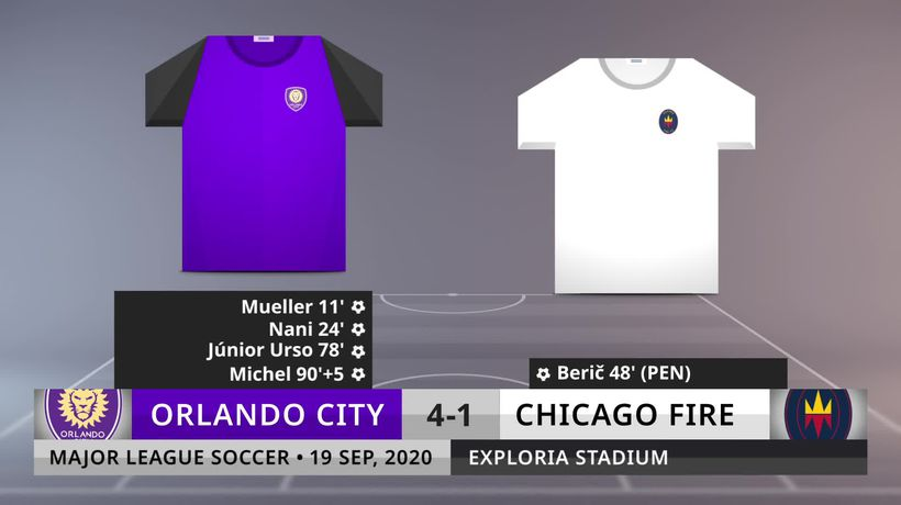 Match Review: Orlando City vs Chicago Fire on 19/9/2020