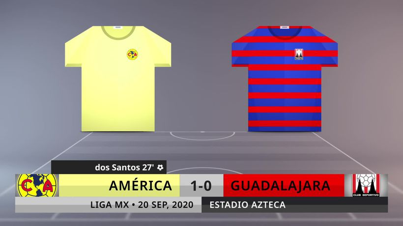 Match Review: América vs Guadalajara on 20/9/2020