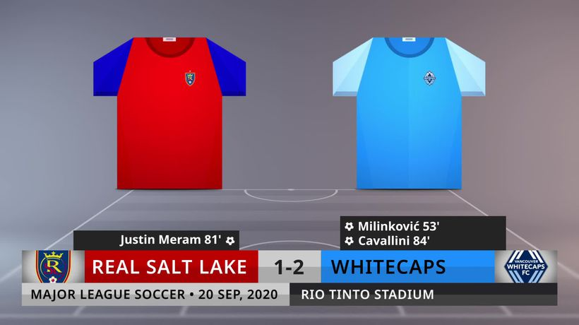 Match Review: Real Salt Lake vs Whitecaps on 20/9/2020