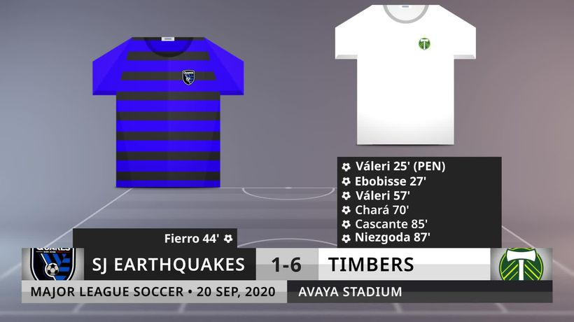 Match Review: SJ Earthquakes vs Timbers on 20/9/2020