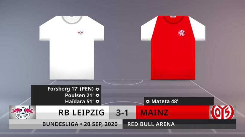 Match Review: RB Leipzig vs Mainz on 20/9/2020