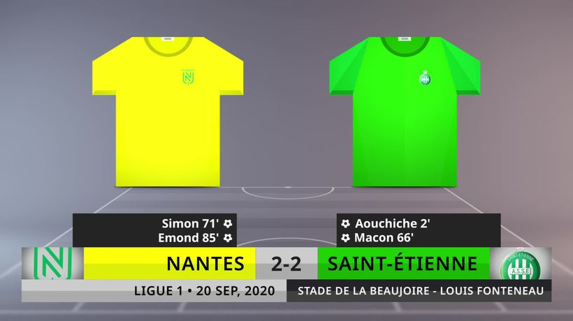 Match Review: Nantes vs Saint-Étienne on 20/9/2020