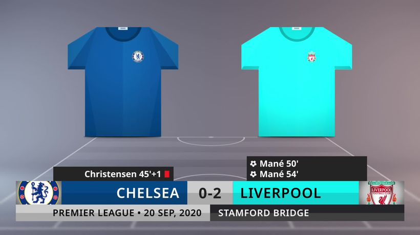 Match Review: Chelsea vs Liverpool on 20/9/2020