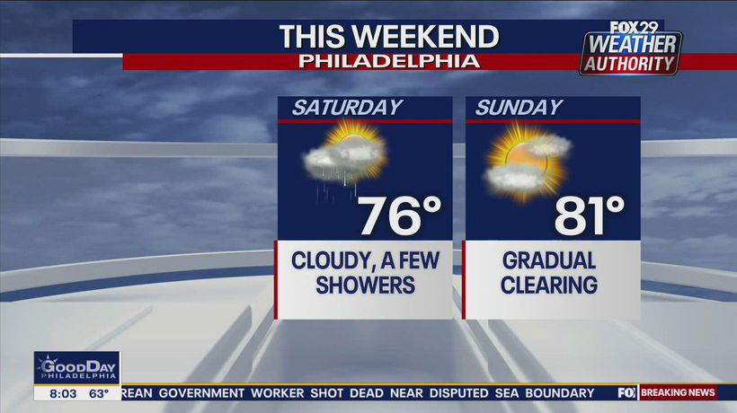 Weather Authority: Saturday brings scattered rain, mild temps