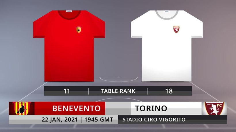 Match Preview: Benevento vs Torino on 22/1/2021