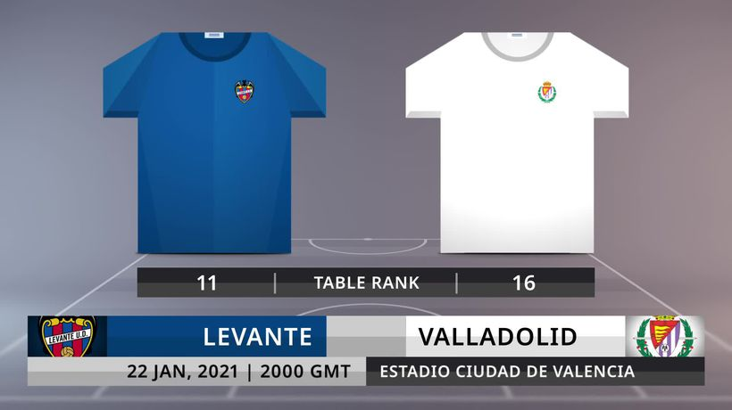 Match Preview: Levante vs Valladolid on 22/1/2021