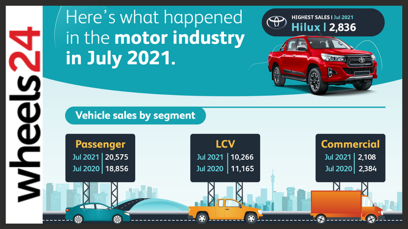 SA car sales | Protests and civil unrest deal new vehicle sales a hard blow