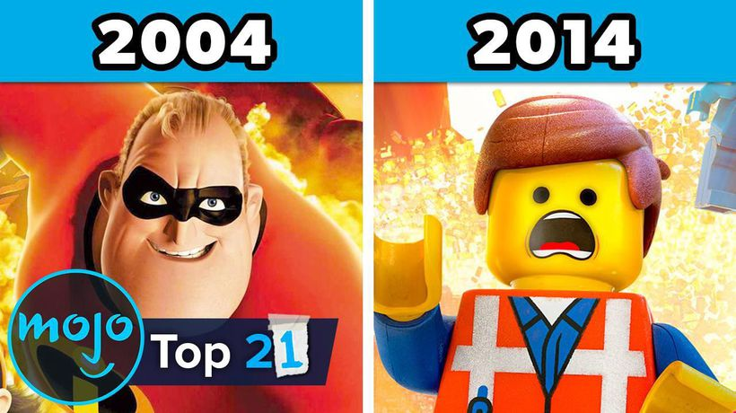 Top 21 Best Animated Movies of Each Year (2000 - 2020)