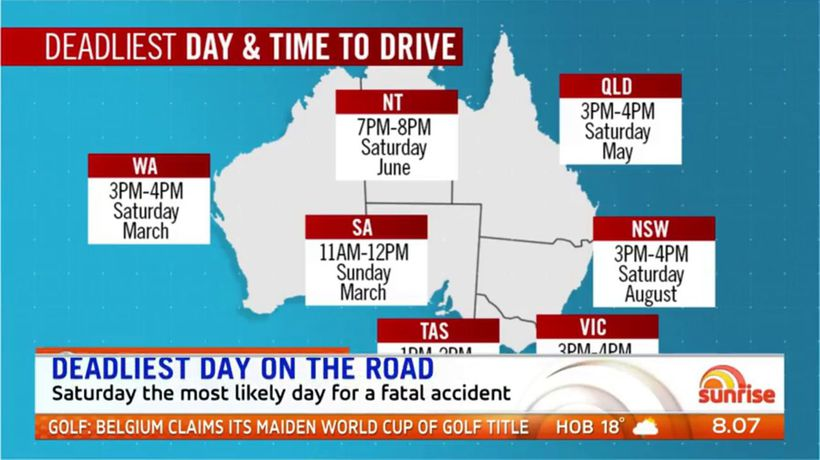 Saturday arvo deadliest time to be on road