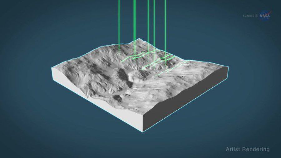 ICEsat-2: measuring changes to Earth's ice