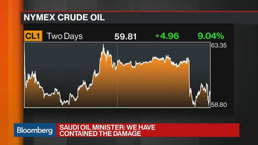 Oil Markets Not Accurately Priced for Current Risk, Pioneer CEO Says