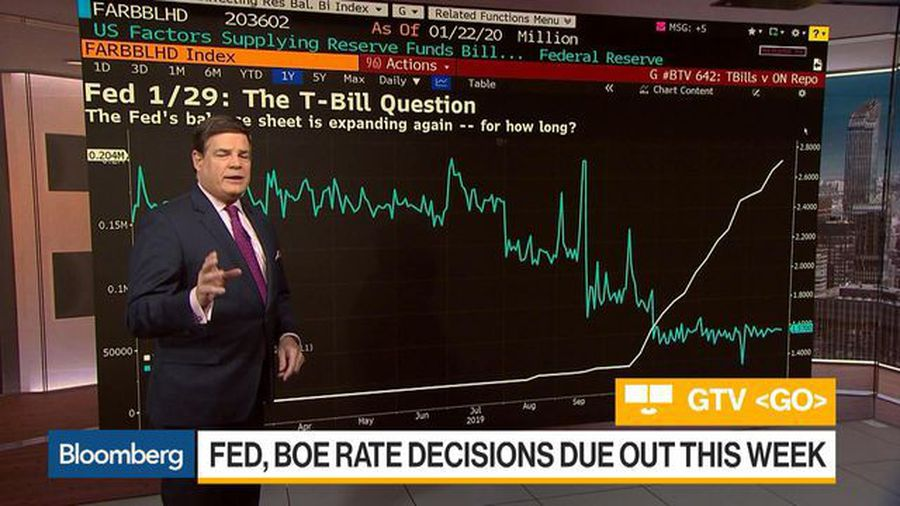 What to Watch for in Federal Reserve, Bank of England Rate Decisions