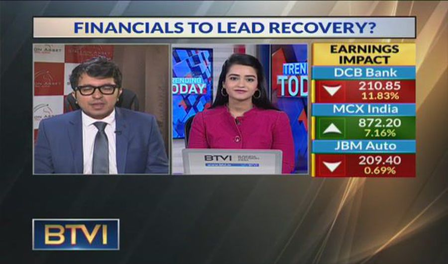 Will financials lead to market recovery?