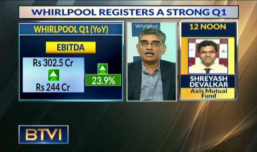 Whirlpool of India Confident Of Posting Double-Digit Growth In FY20