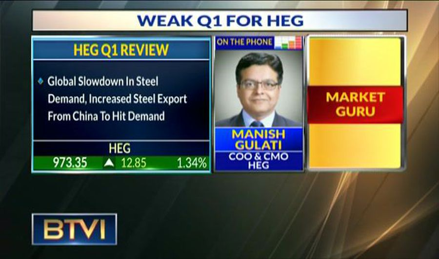 HEG Expects Steel & Electrode Prices To Stabilise Going Forward